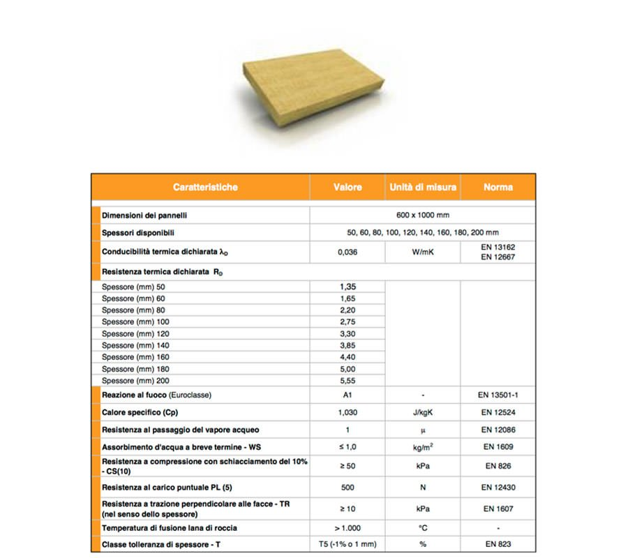 KNAUF SMART ROOF THERMAL