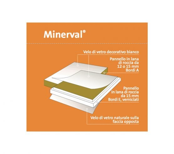 EUROCOUSTIC MINERVAL